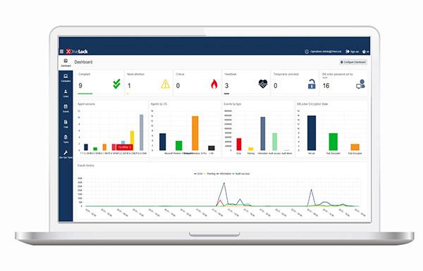 DriveLock Dashboard bietet Überblick und Protokollierung zu Events an Endgeräten und Programmen | IT Security Analytics