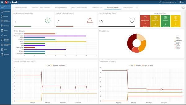 Microsoft Windows Defender AV Management: Verwaltungskonsole
